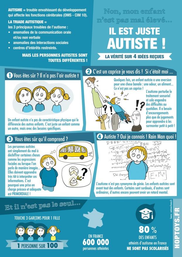 infographie-autisme2